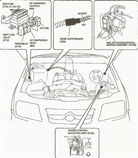 Suzuki Igni Fuse Box Diagram by Ignis Fuse Diagram Wiring Diagram