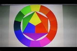 Welche Farben Passen Zu Petrol : video welche farben passen zusammen so kombinieren sie kleidung ~ Bigdaddyawards.com Haus und Dekorationen