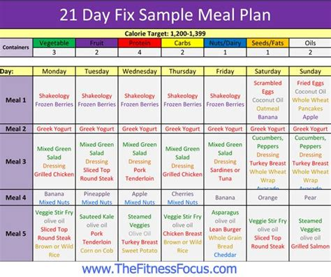 1800 calorie meal plan 21 day fix