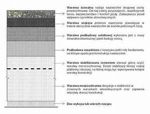 Jak sundat asfalt z betonu