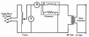 open circuit and short circuit test on transformer With short circuit testing of transformers short circuit testing of