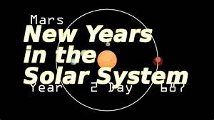 New Years in the Solar System or How long Planets take to ...