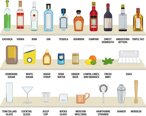 Bar Essentials by Buy These Home Bar Basics And You Ll Be Prepared To Whip