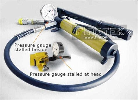Hydraulic Hand Pump, High Pressure Pump