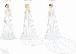 bridal veil lengths and styles for lds weddings lds With wedding dress train lengths