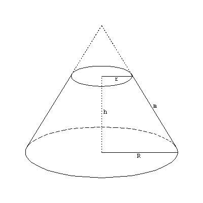 volumen eines kegelstumpfes forum mathematik