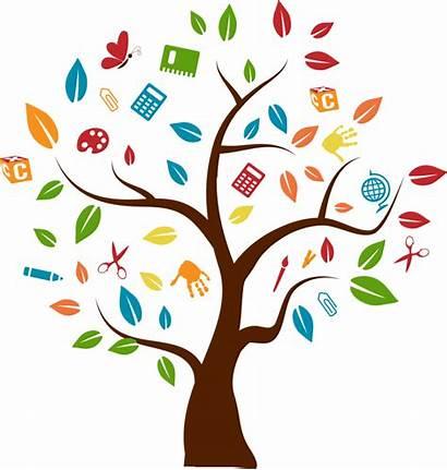 Skills Clip Tree Clipart Education Training Daily