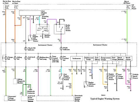 1995 Gmc Instrument Cluster Wiring Diagram by Elektro Elektroinstalace Revtechnik Cz Elektricke Schema