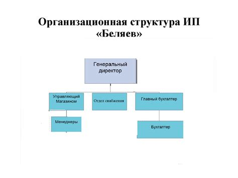 Алгоритм регистрации общественных организаций в государственных органах