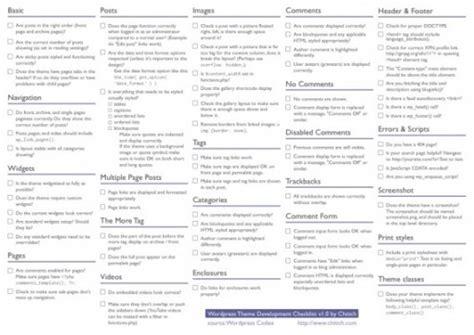 checklist  wordpress infografias   plugins