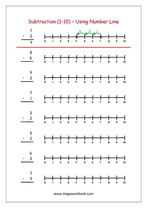 subtraction worksheets with number lines free math worksheets subtraction megaworkbook