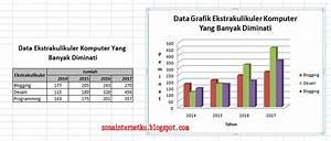 Cara Membuat Diagram Batang Di Microsoft Excel