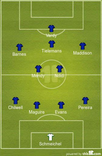 Tielemans to Start: Predicted Leicester City 4-2-3-1 ...