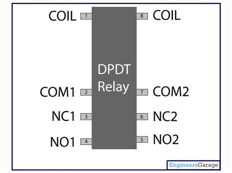 Dpdt Double Pole Throw Relay Pin Diagram