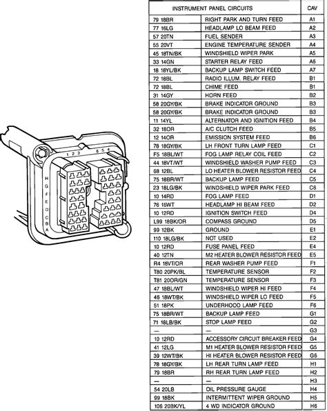 89 Jeep Yj Fuse Block Diagram by 87 Jeep Yj Wiring Diagram Wiring Diagrams Jeep Yj