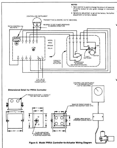 figure  model prra controller  actuator wiring diagram