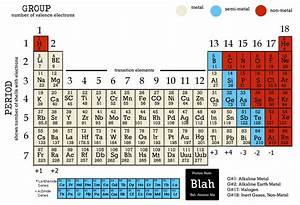 NEW PERIODIC TABLE WITH WHOLE MASS NUMBERS