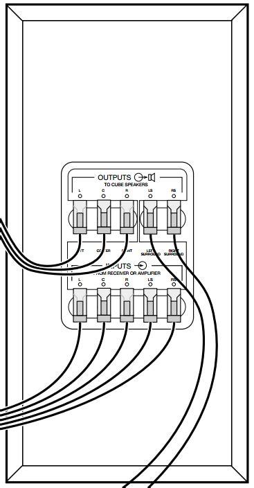 Bose Acoustimass Series Wiring Diagram Periodic