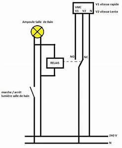 Installation Vmc Salle De Bain : installer une vmc dans une salle de bain maison design ~ Dailycaller-alerts.com Idées de Décoration