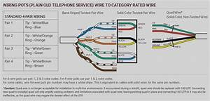 Phone Cable Wiring Diagram Rj11
