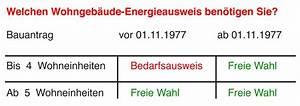 Energieausweis Online Kostenlos : energieausweise erstellenenergieausweise online ~ Lizthompson.info Haus und Dekorationen