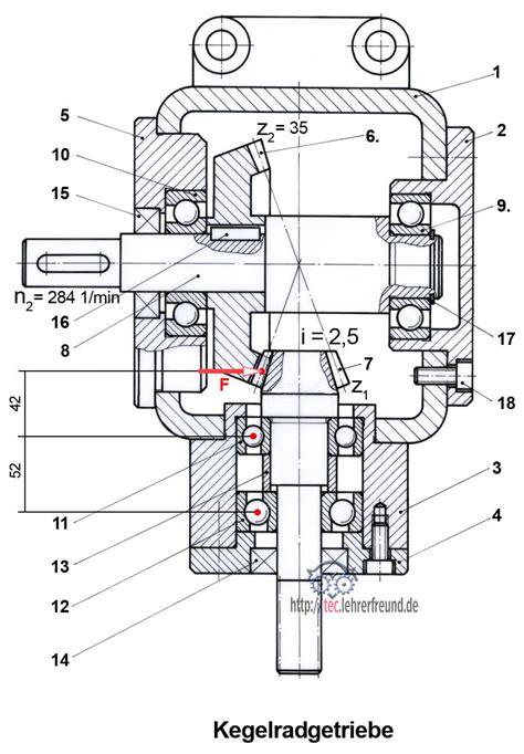 technische zeichnung stirnradgetriebe ueber autos  der