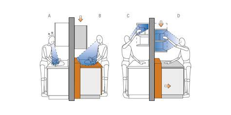 taille plan de travail cuisine profondeur standard plan de travail cuisine plan de
