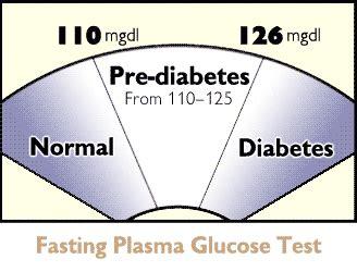 como saber  tiene diabetes hoh scorg esp