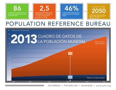 population reference bureau ask home design
