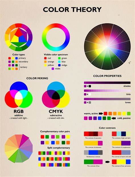 what is color theory design decoration