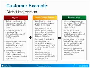 12 template for quality improvement plan aaeio templatesz234 With roi proposal template