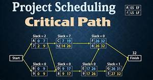 Project Scheduling Pert Cpm Finding Critical Path