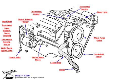 Corvette Radiator Hoses Parts Accessories