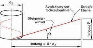 Steigung Gewinde Berechnen : gewindearten a m schrauben wuppertal ~ Themetempest.com Abrechnung