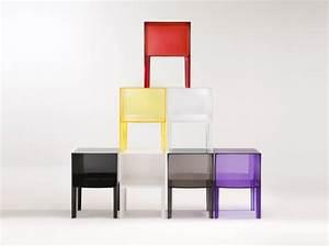 Table De Chevet Fly : table de chevet fly ~ Teatrodelosmanantiales.com Idées de Décoration
