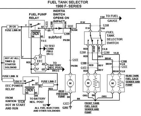 Best Images Ford Ranger Fuse Panel Diagram