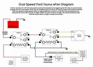 1995 E Fan Info  - Ford F150 Forum