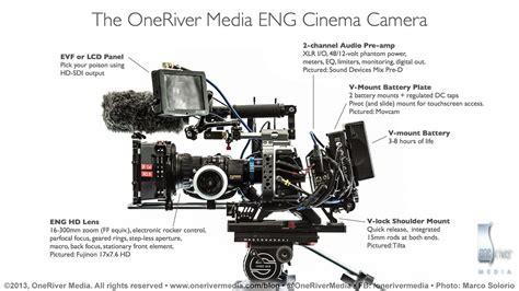 turn  blackmagic cinema camera   eng