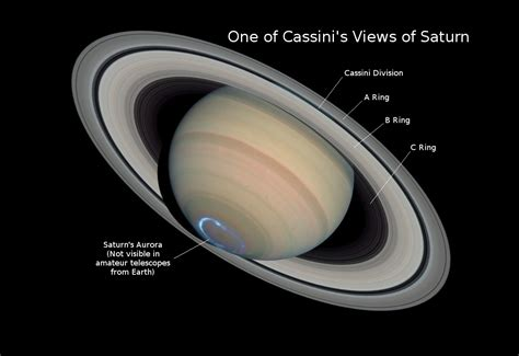 Saturn's Ring – Derekscope