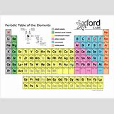 Carbon Element Periodic Table Labeled | 1635 x 1200 jpeg 683kB