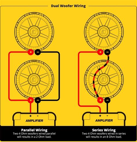 Speaker Wiring Diagram For Ohm by 4 Ohm Dual Voice Coil Wiring Diagram Fuse Box And Wiring