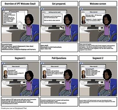Placement Intern Tracking Storyboard Software Overview Sbt