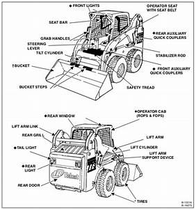 Diagram  Bobcat 773 Parts Diagram Seat Full Version Hd