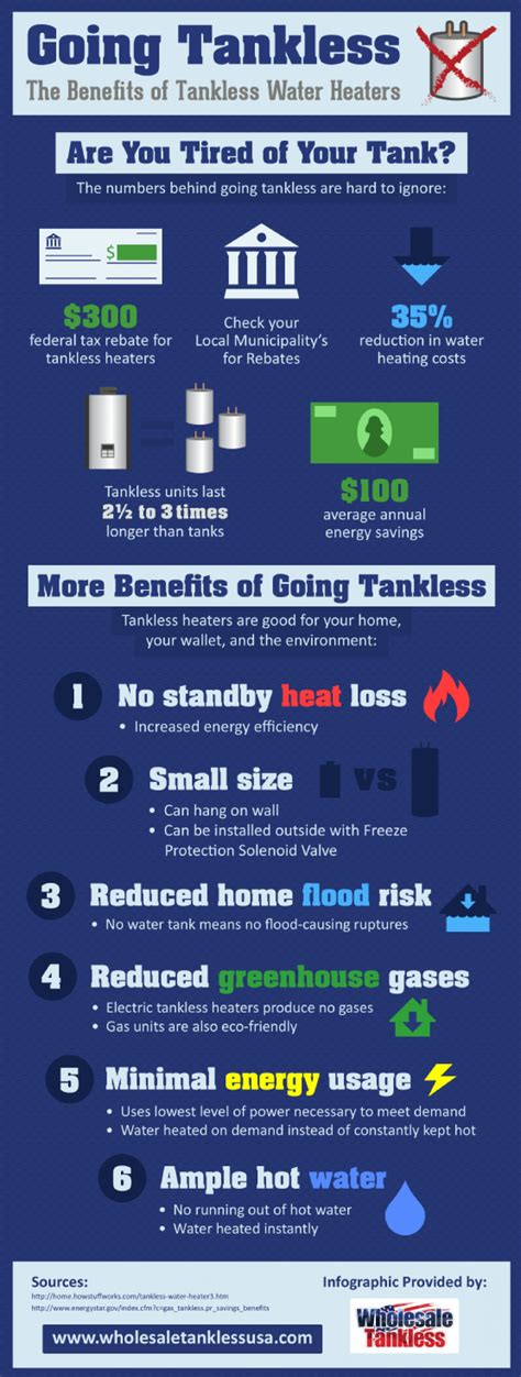 Going Tankless The Benefits Of Tankless Water Heaters
