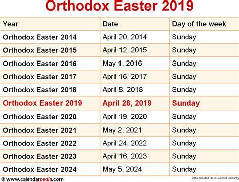 orthodox easter orthodox easter