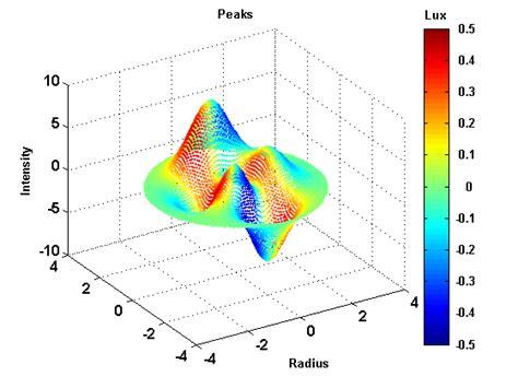 plotting   plot  color  function mathematica stack exchange