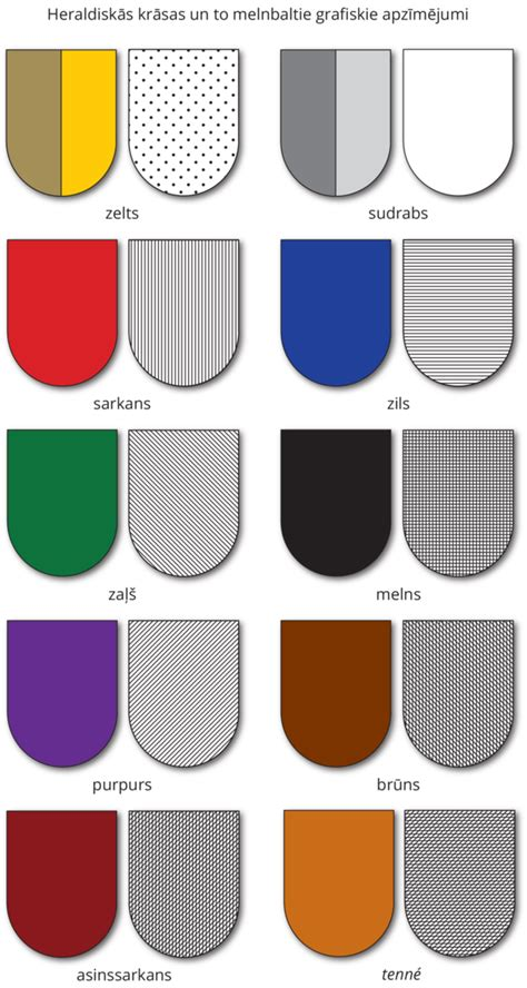 Krāsas heraldikā - Vēsture