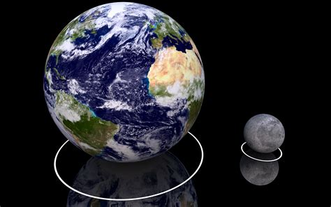 File:Earth moon size comparison.png - Wikimedia Commons