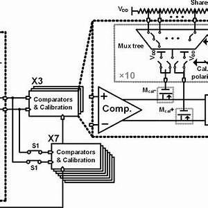 Martel Wiring Diagram Diagram Of A Wireless Nic Ace Wiring Yenpancane Jeanjaures37 Fr