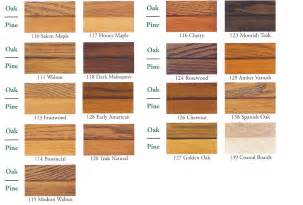 Kitchen Paint Colors With Pickled Oak Cabinets by Zar Wood Stain Color Chart